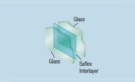 faq-safety-glass.jpg